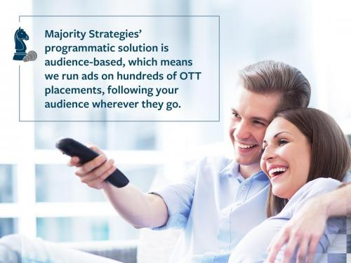 Our Programmatic Solution